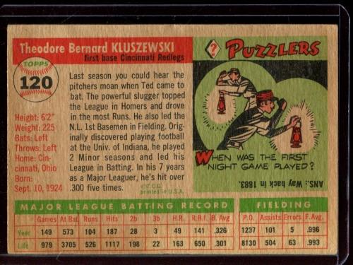 1955 Topps #120 Ted Kluszewski back image