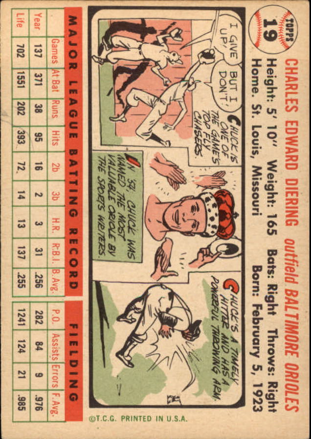 1956 Topps #19 Chuck Diering DP back image