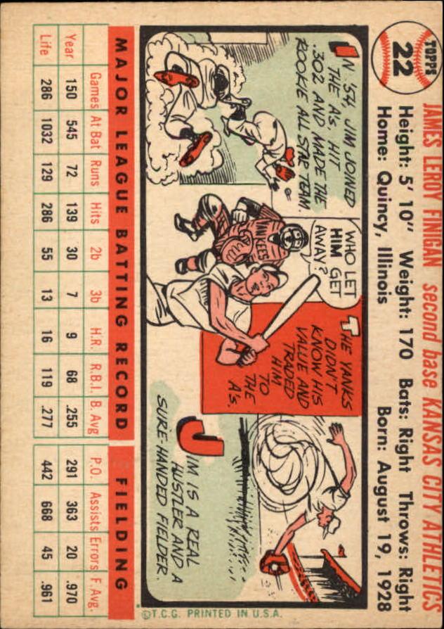 1956 Topps #22 Jim Finigan back image