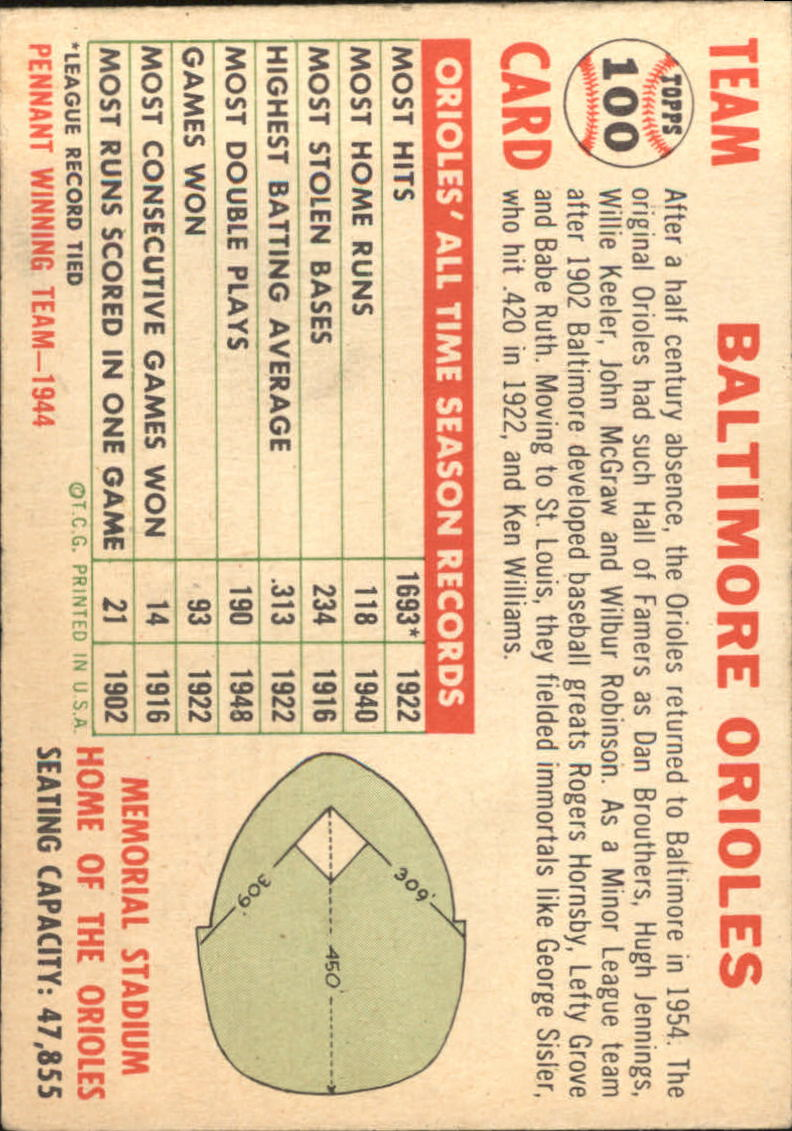 1956 Topps #100B Baltimore Orioles TC/Dated 1955 back image
