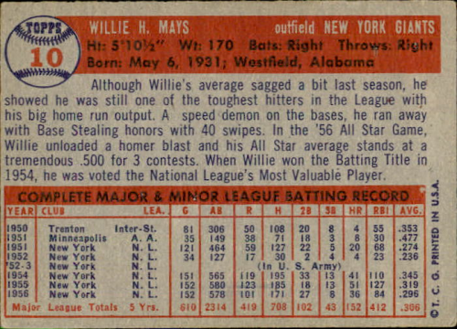 1957 Topps #10 Willie Mays back image