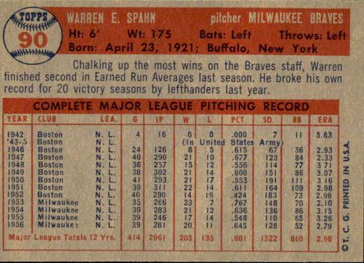 1957 Topps #90 Warren Spahn back image