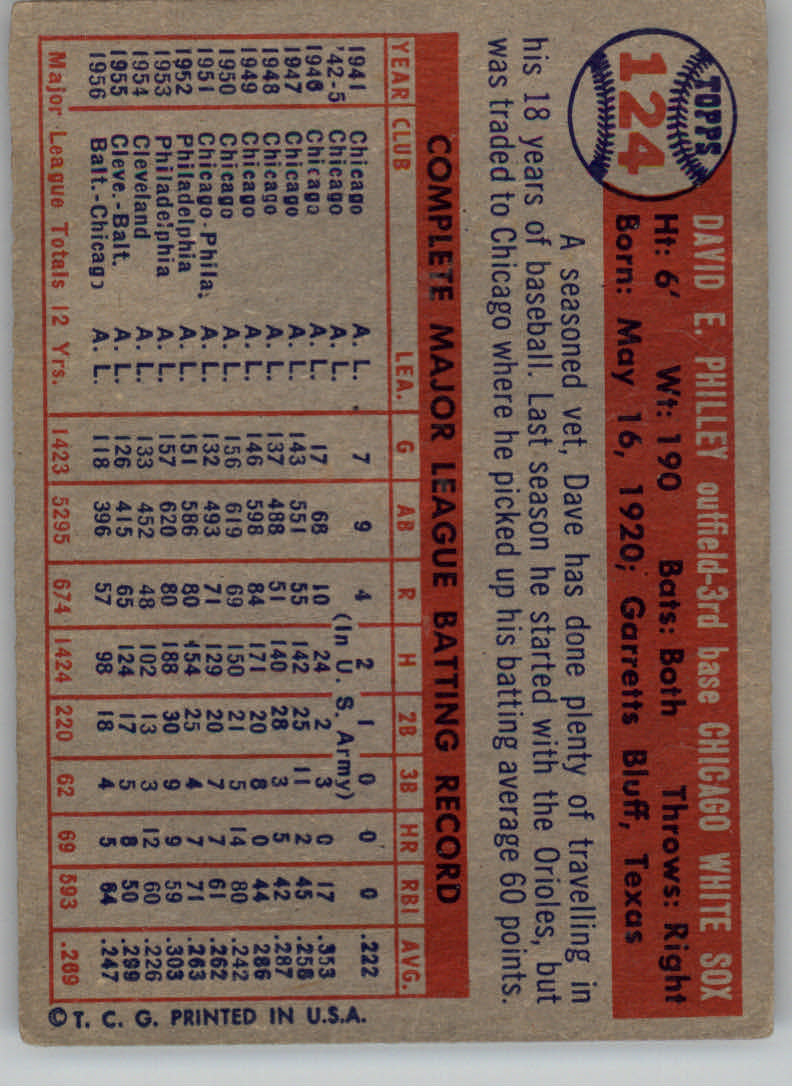 1957 Topps #124 Dave Philley back image