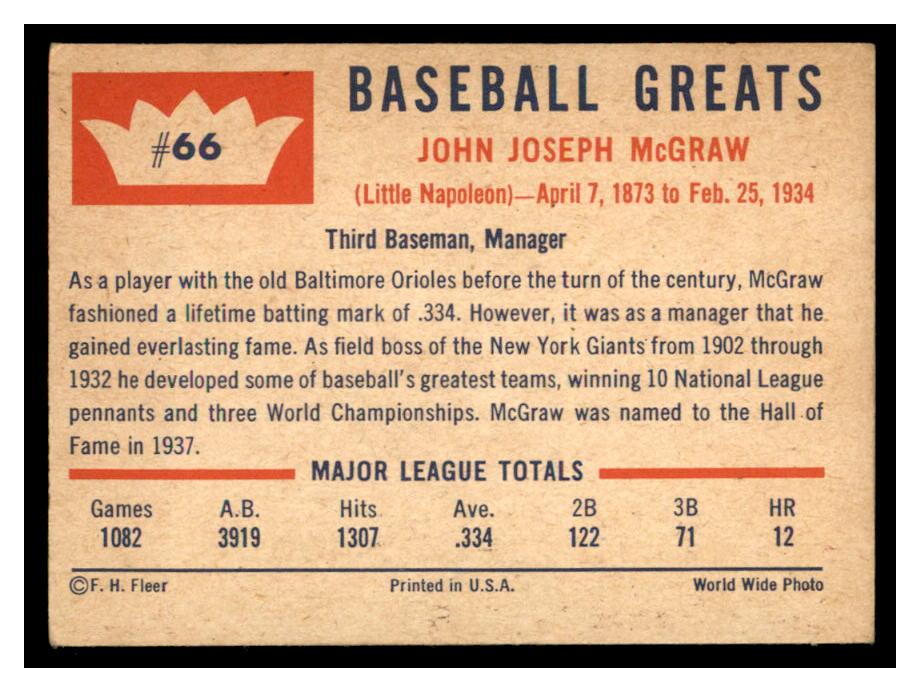 1960 Fleer #66 John McGraw DP back image