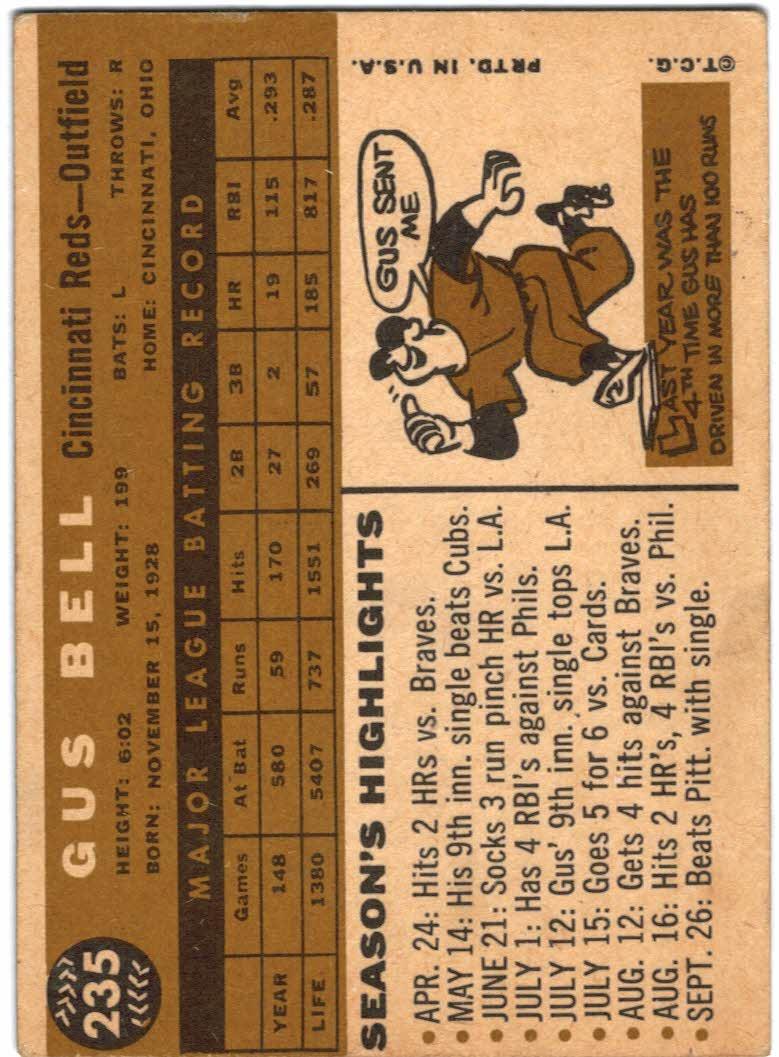 1960 Topps #235 Gus Bell back image