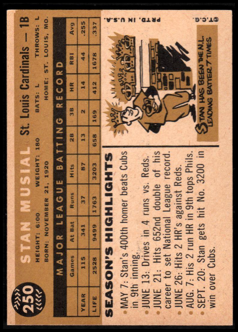 1960 Topps #250 Stan Musial back image