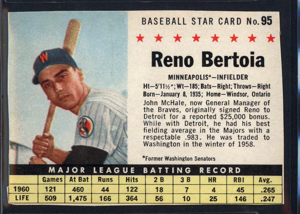 Baseball Cards 2460* 1961 Topps # 431 Chuck Stobbs Nm