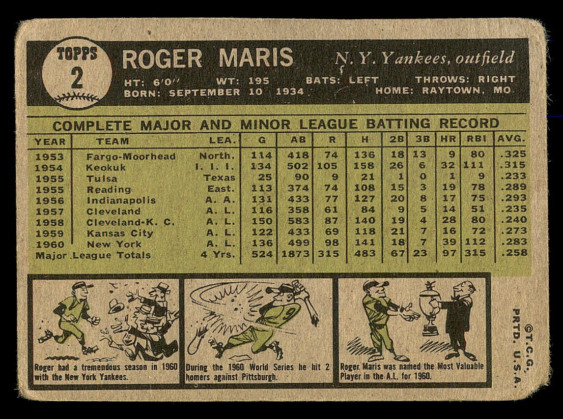 1961 Topps #2 Roger Maris back image