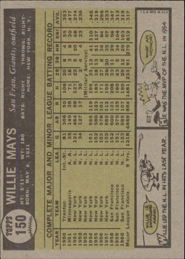 1961 Topps #150 Willie Mays back image