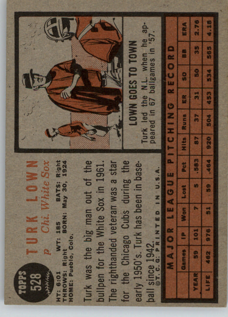 1962 Topps #528 Turk Lown back image