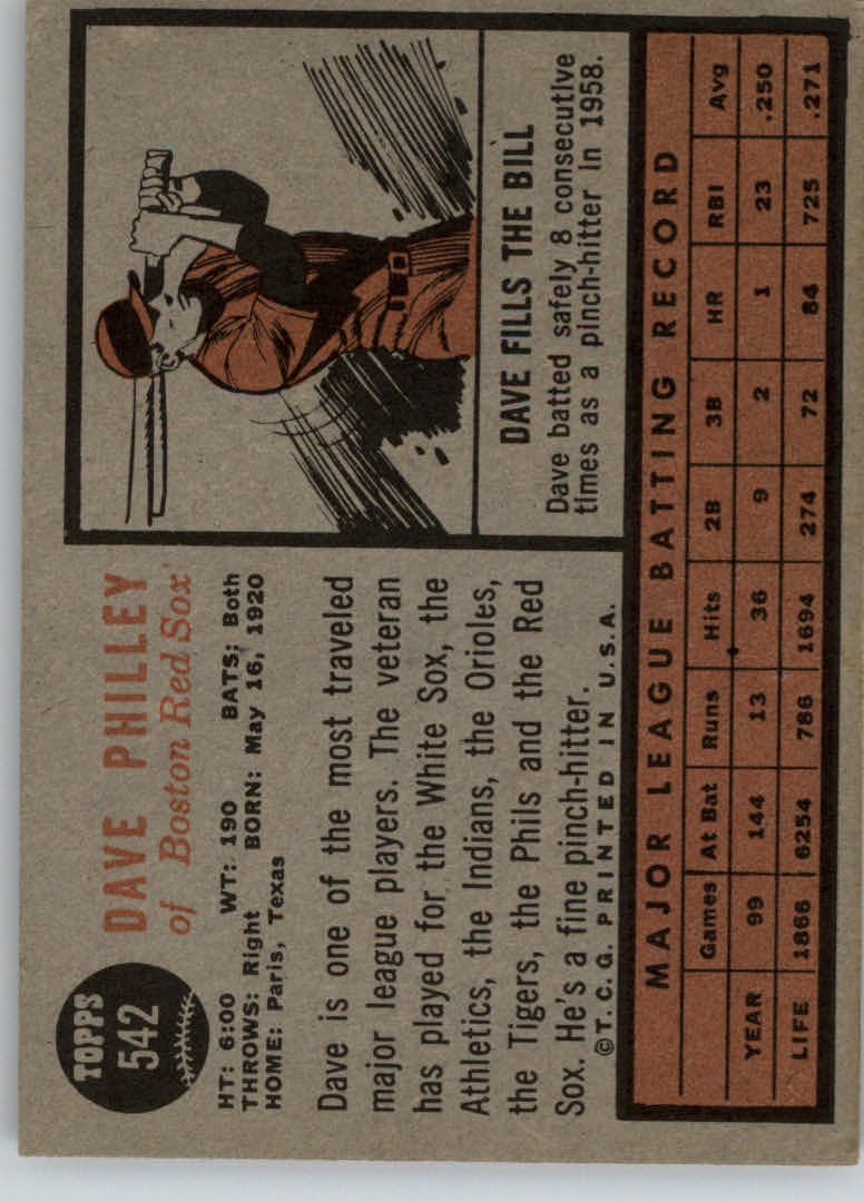 1962 Topps #542 Dave Philley back image