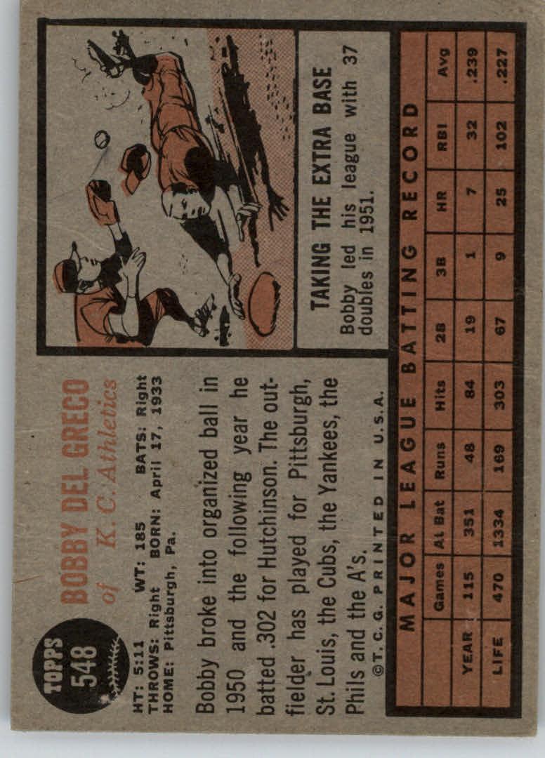 1962 Topps #548 Bobby Del Greco back image