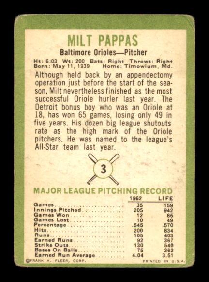 1963 Fleer #3 Milt Pappas back image