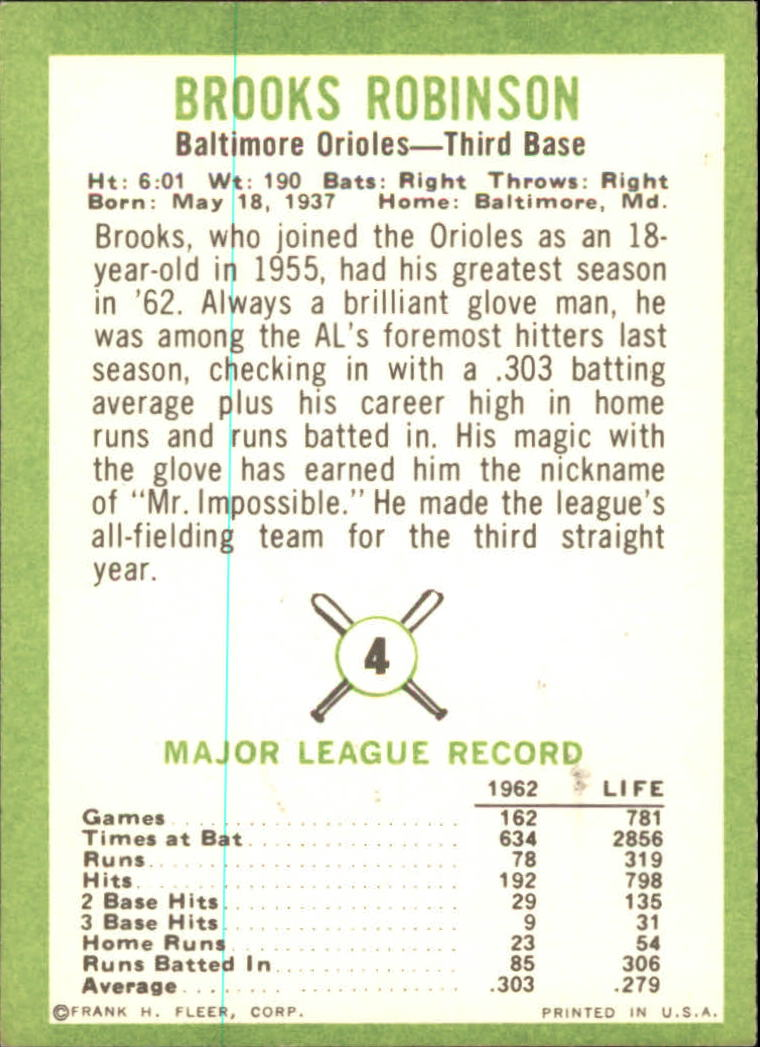 1963 Fleer #4 Brooks Robinson back image