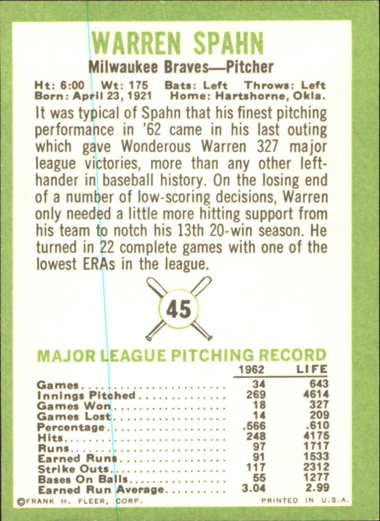 1963 Fleer #45 Warren Spahn back image