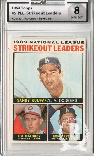 1964 Topps #5 NL Strikeout Leaders/Sandy Koufax/Jim Maloney/Don Drysdale