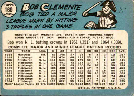 1965 Topps #160 Roberto Clemente UER/1960 Pittsburfh back image