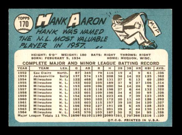 1965 Topps #170 Hank Aaron back image