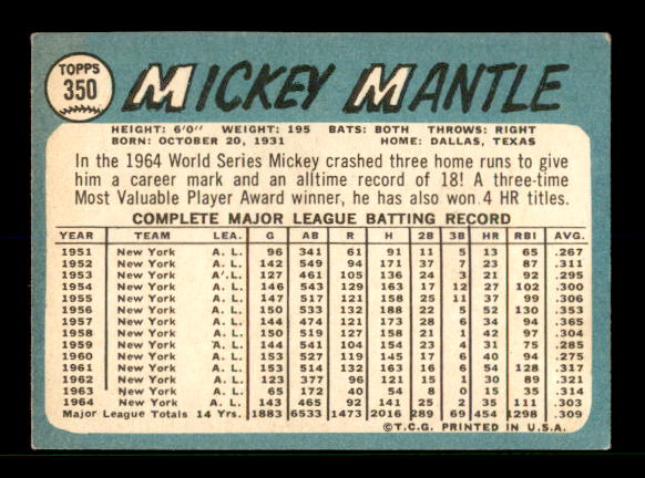 1965 Topps #350 Mickey Mantle back image