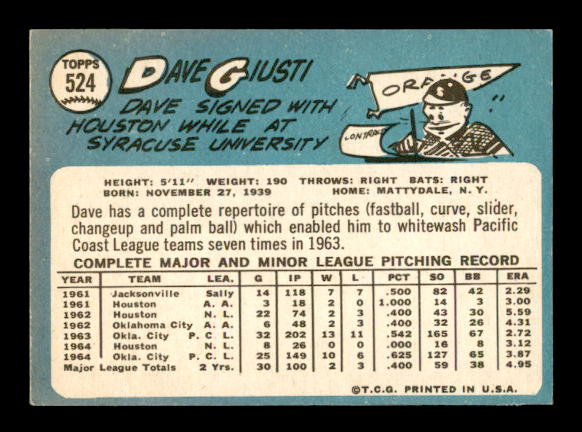 1965 Topps #524 Dave Giusti SP back image