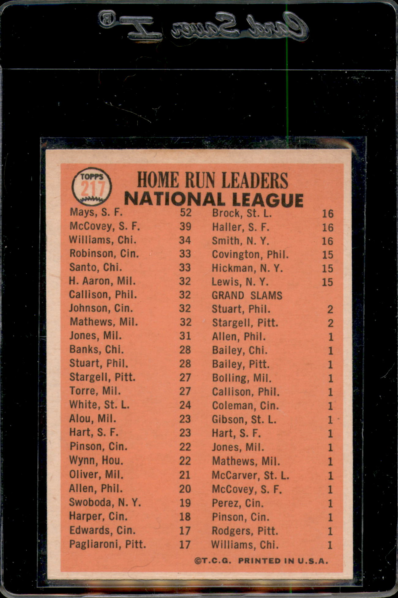 1966 Topps #217 NL Home Run Leaders/Willie Mays/Willie McCovey/Billy Williams back image