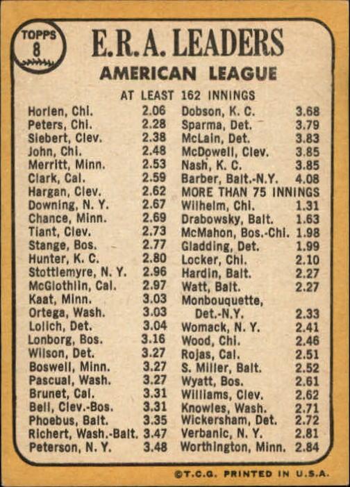 1968 Topps #8 AL ERA Leaders/Joel Horlen/Gary Peters/Sonny Siebert back image
