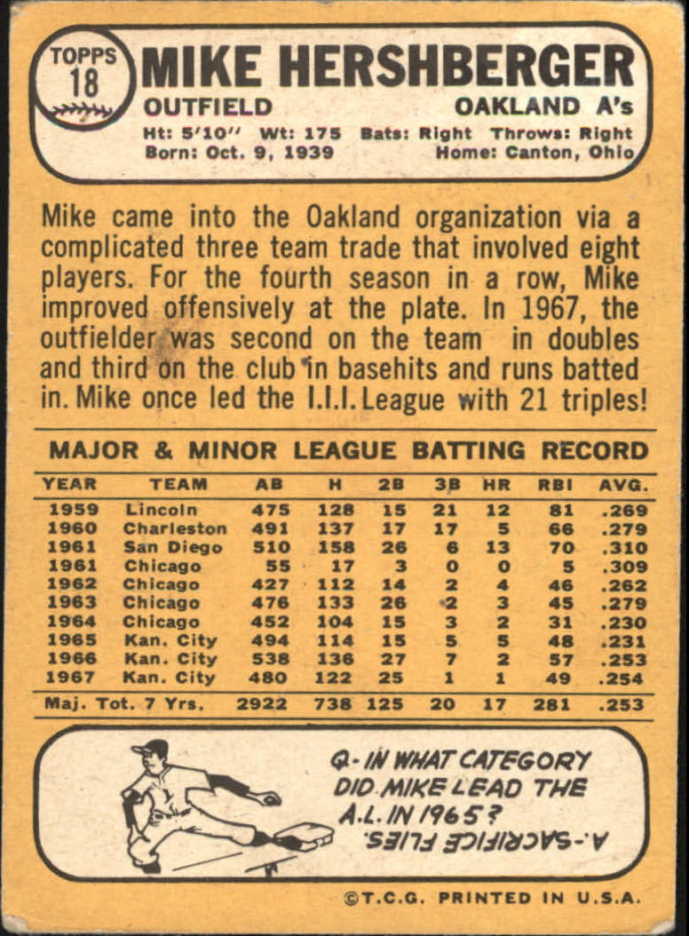1968 Topps #18 Mike Hershberger back image