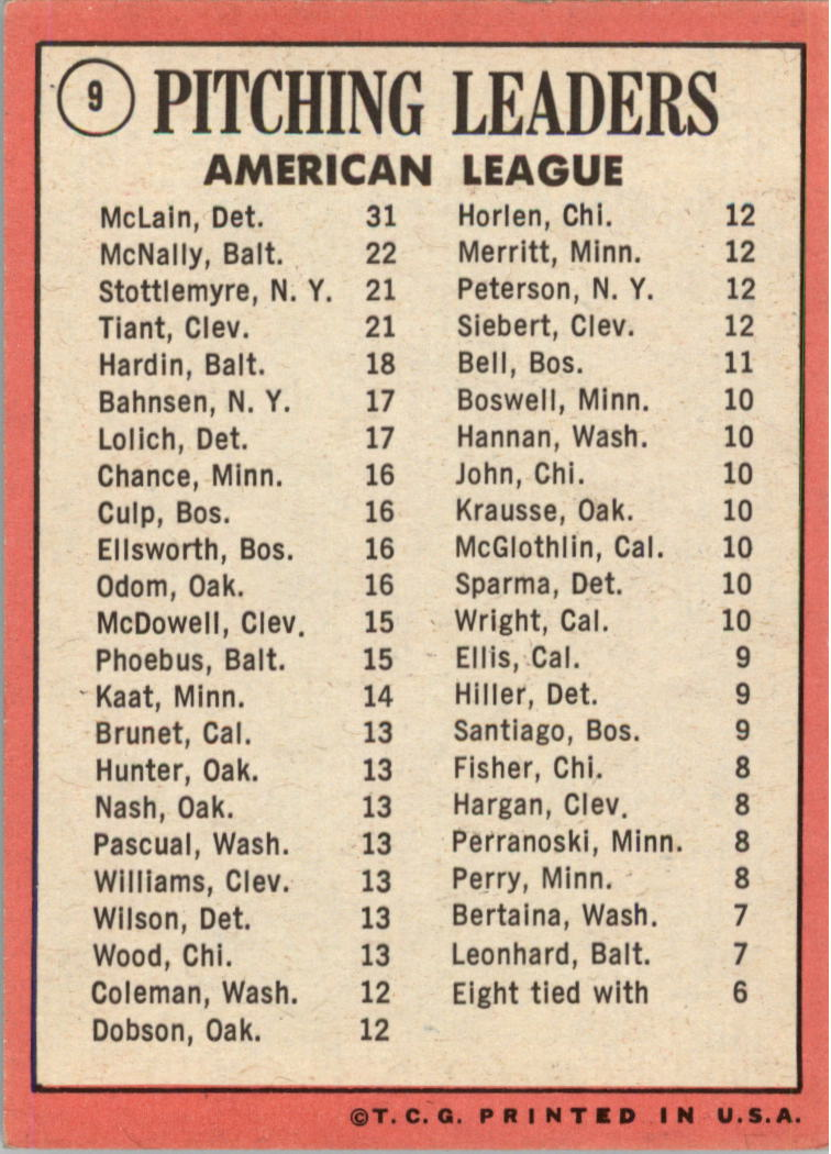 1969 Topps #9 AL Pitching Leaders/Denny McLain/Dave McNally/Luis Tiant/Mel Stottlemyre back image