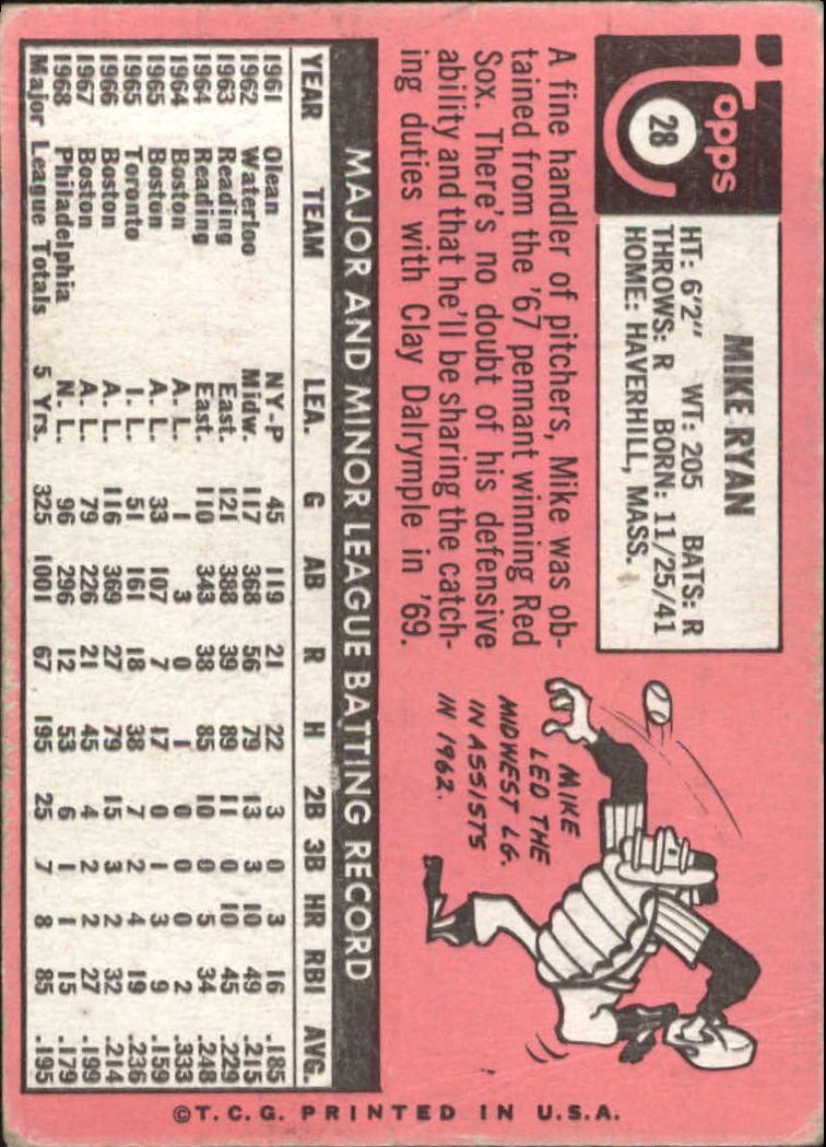 1969 Topps #28 Mike Ryan back image