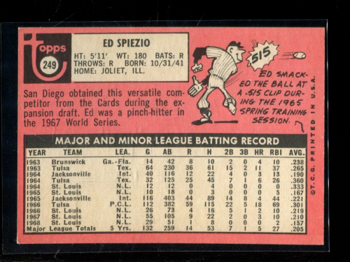 1969 Topps #249 Ed Spiezio back image