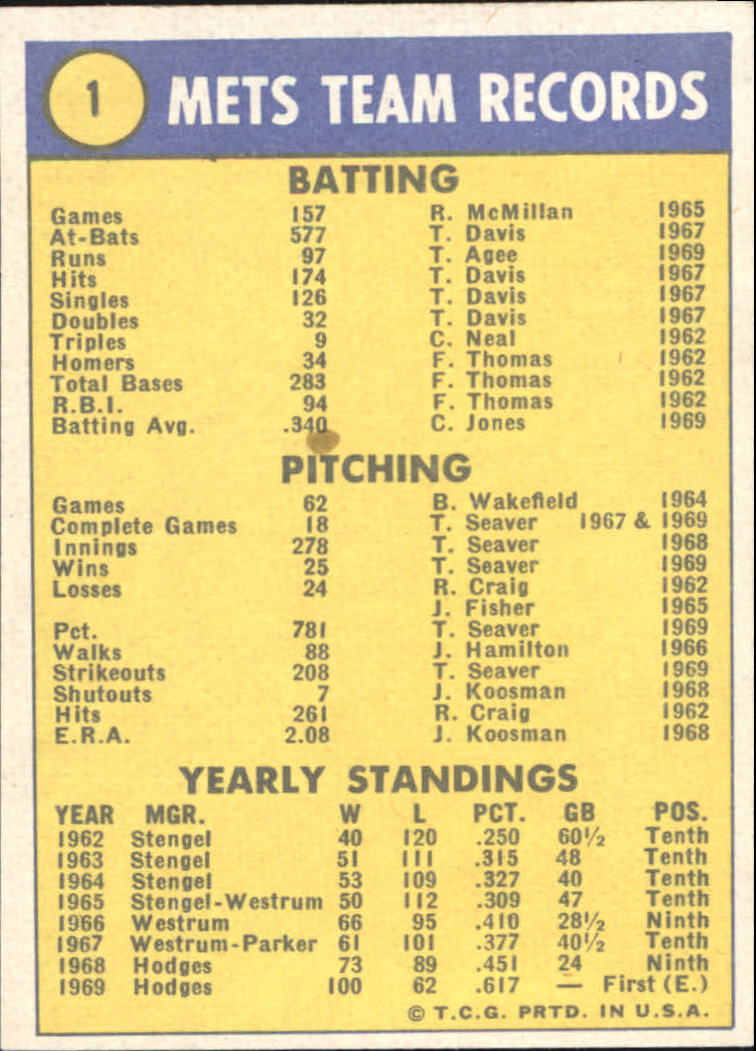 1970 Topps #1 New York Mets TC back image