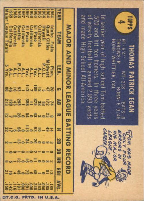 1970 Topps #4 Tom Egan back image