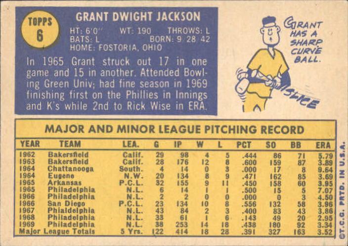 1970 Topps #6 Grant Jackson back image