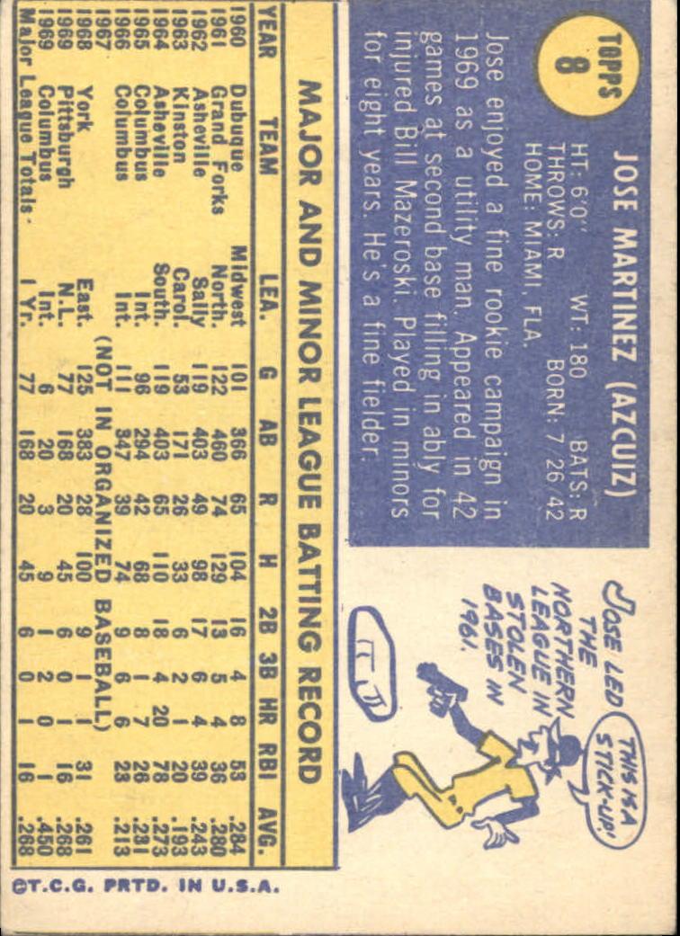 1970 Topps #8 Jose Martinez RC back image