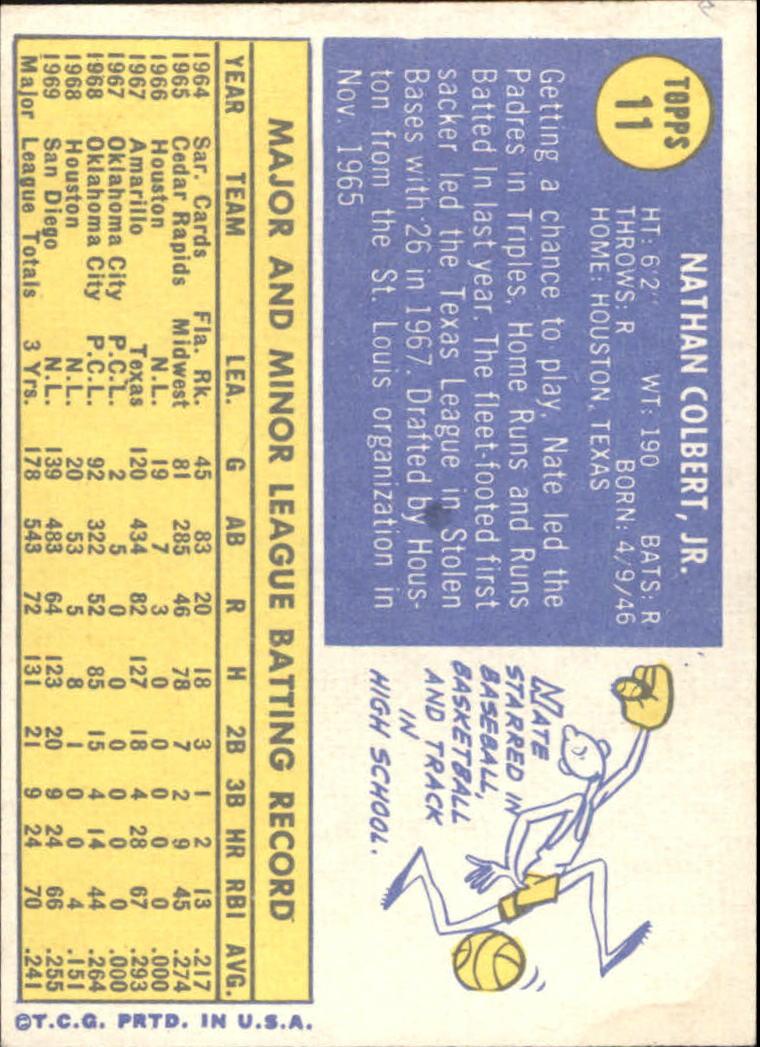 1970 Topps #11 Nate Colbert back image
