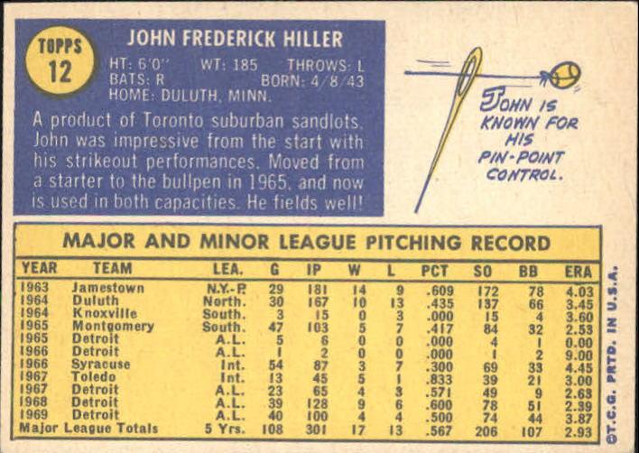 1970 Topps #12 John Hiller back image