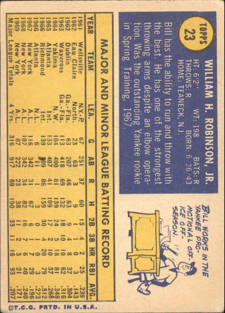1970 Topps #23 Bill Robinson back image