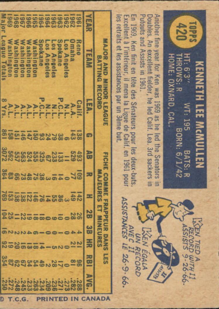 1970 O-Pee-Chee #420 Ken McMullen back image