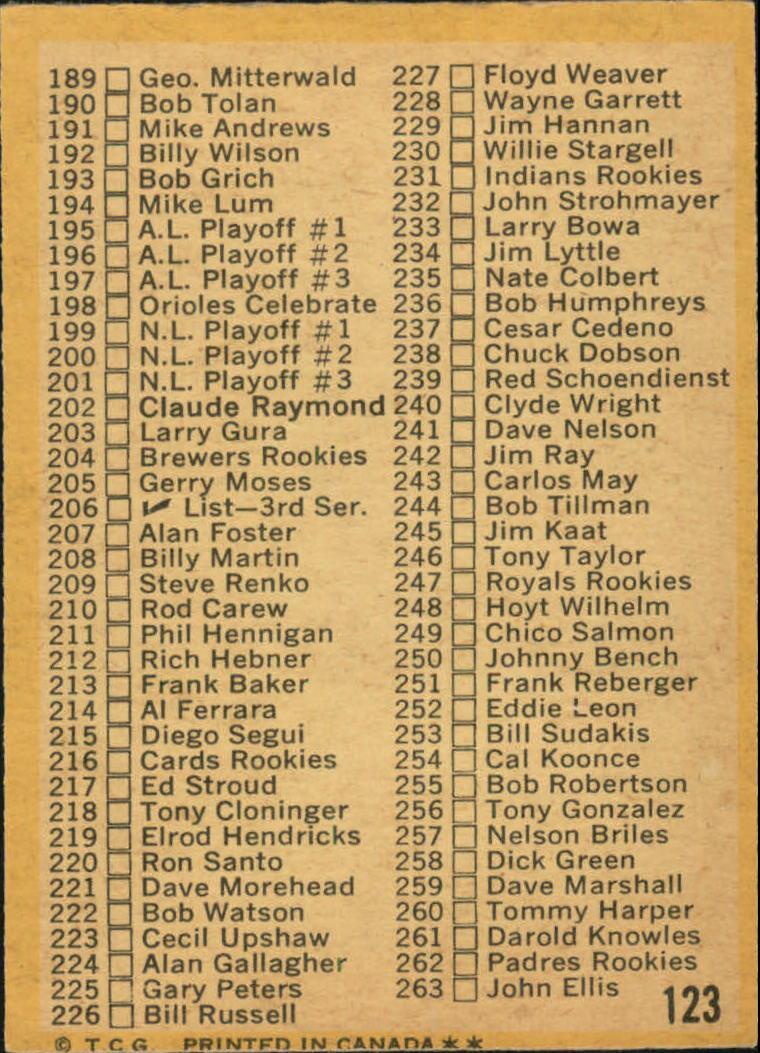 1971 O-Pee-Chee #123 Checklist 133-263 back image