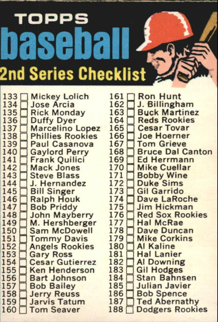 1971 O-Pee-Chee #123 Checklist 133-263