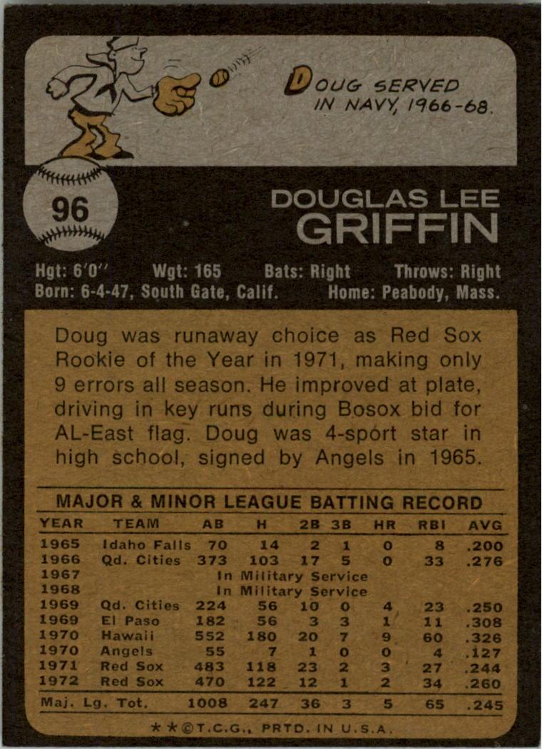 1973 Topps #96 Doug Griffin back image