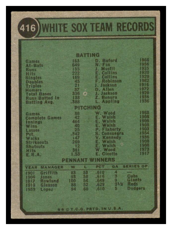 1974 Topps #416 Chicago White Sox TC back image