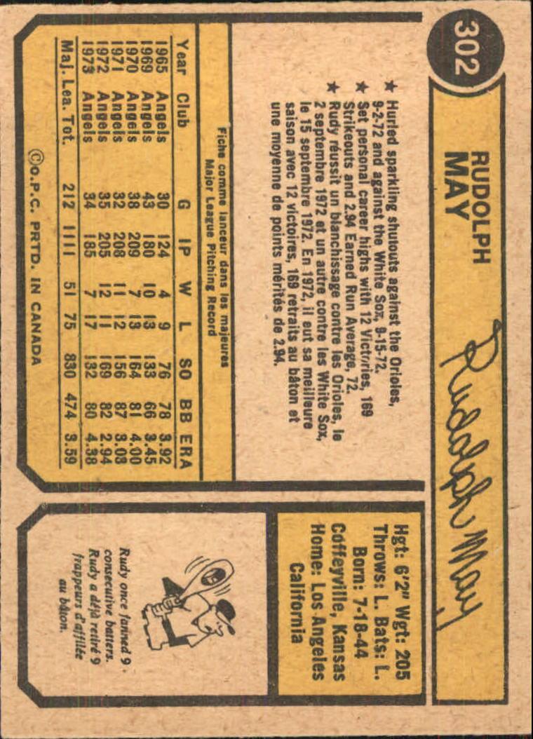 1974 O-Pee-Chee #302 Rudy May back image