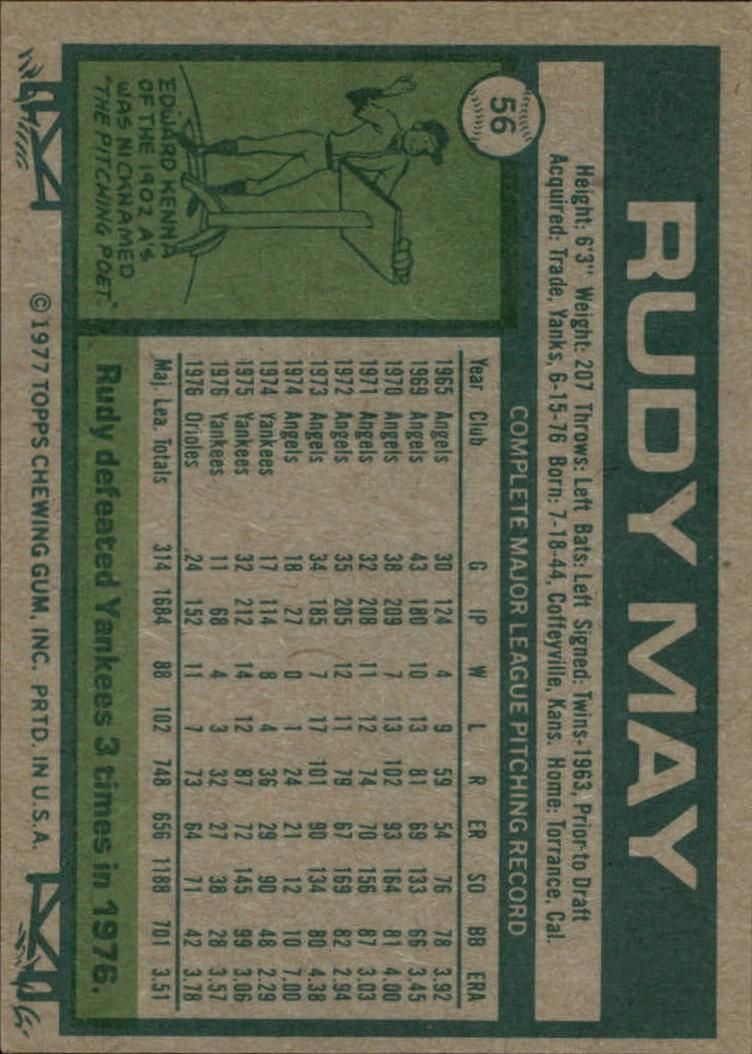 1977 Topps #56 Rudy May back image