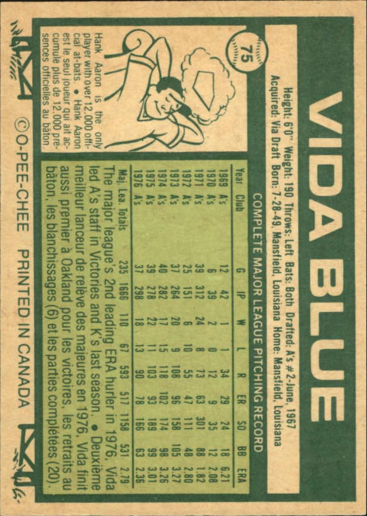 1977 O-Pee-Chee #75 Vida Blue back image