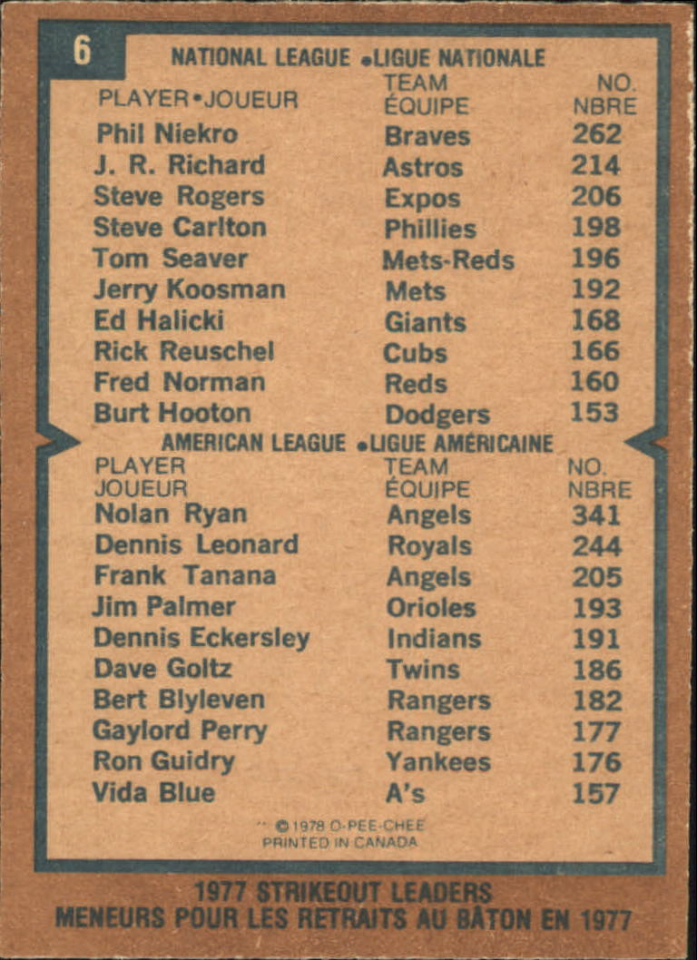 1978 O-Pee-Chee #6 Phil Niekro/Nolan Ryan LL DP back image