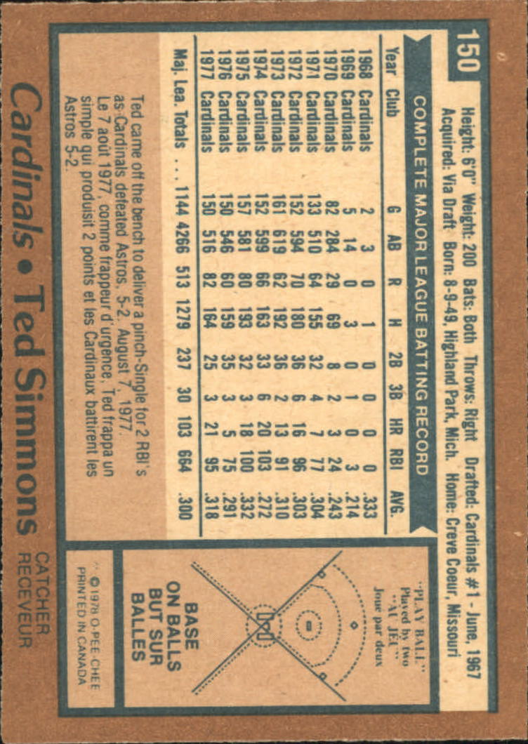 1978 O-Pee-Chee #150 Ted Simmons back image