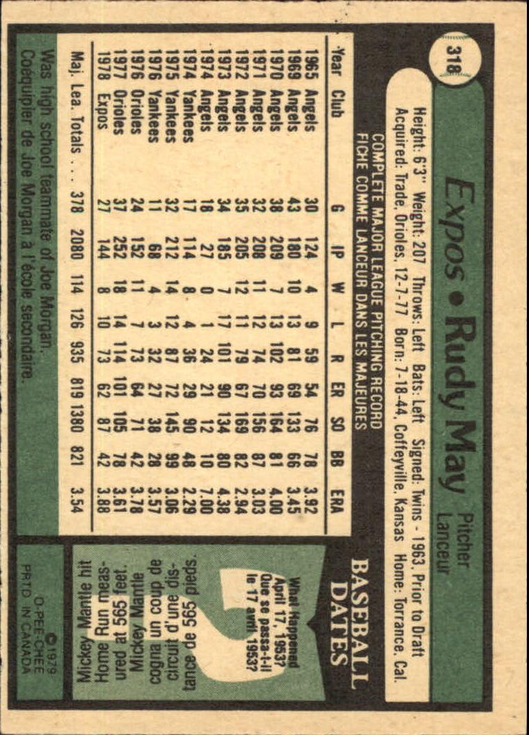 1979 O-Pee-Chee #318 Rudy May back image