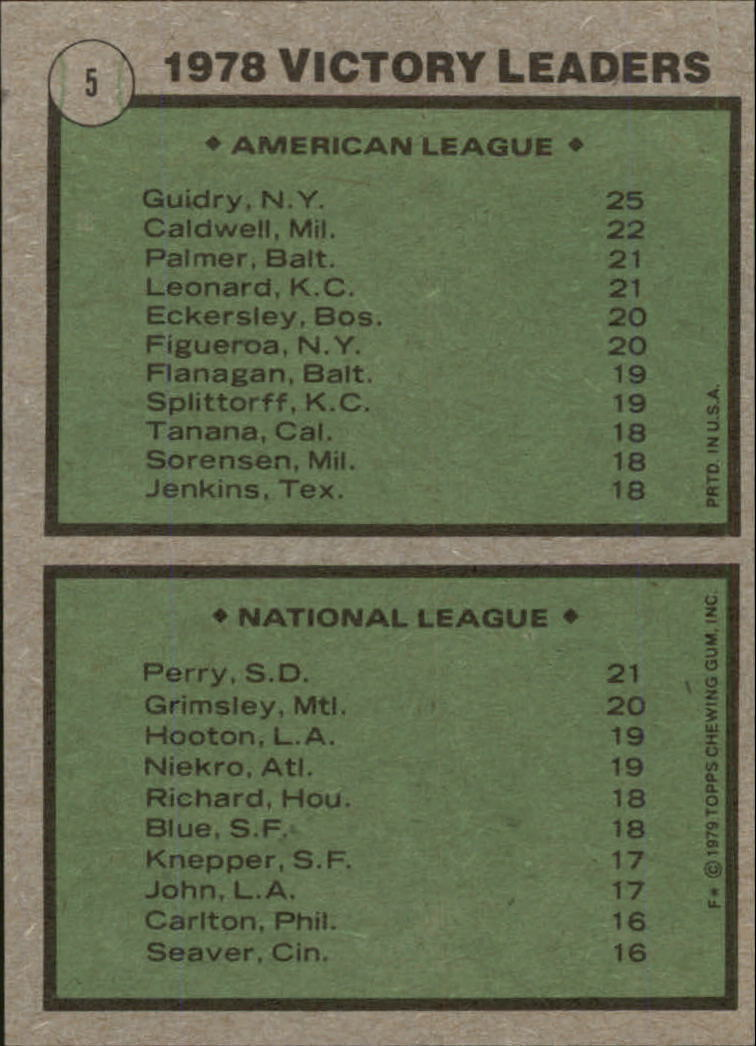 1979 Topps #5 Victory Leaders/Ron Guidry/Gaylord Perry back image