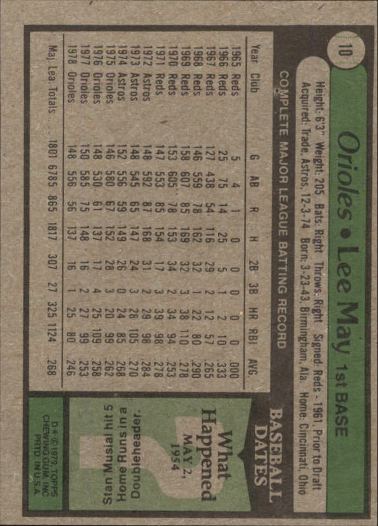 1979 Topps #10 Lee May back image